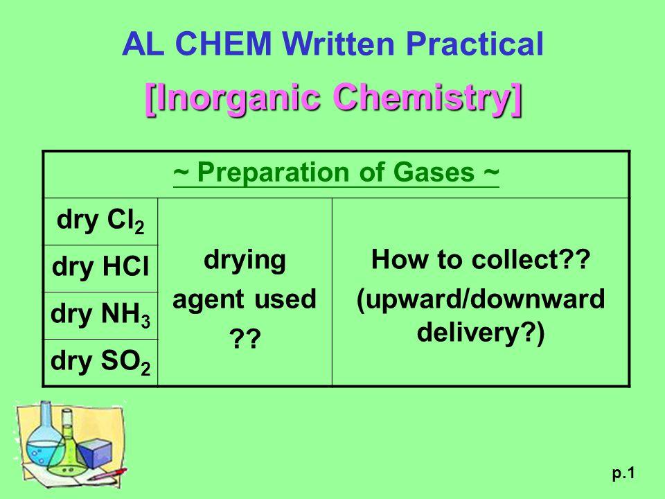 [Inorganic Chemistry]